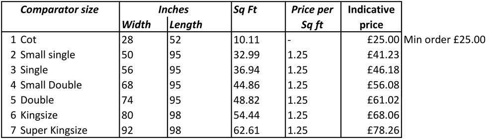 Basting-price-guide