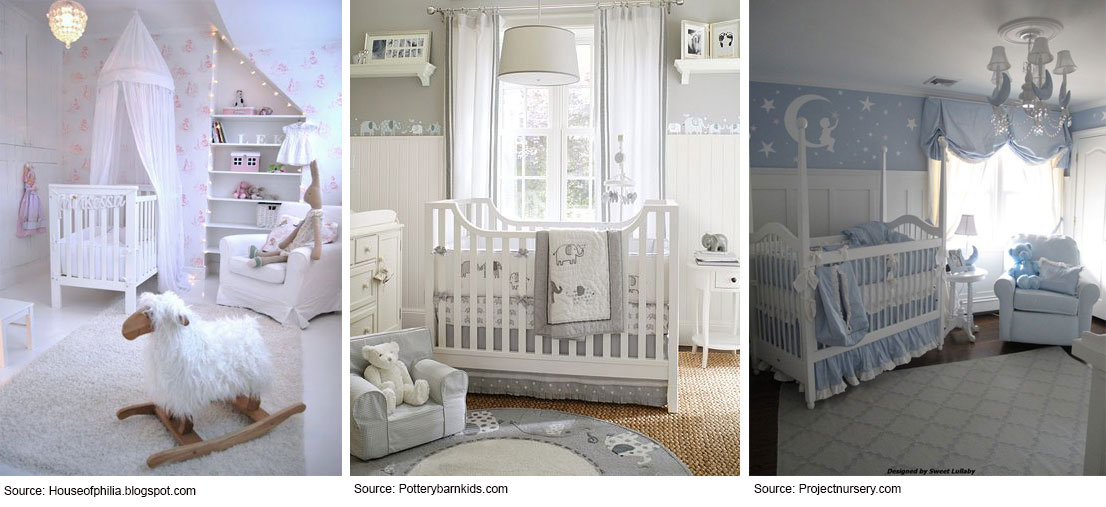 nursery decor themes